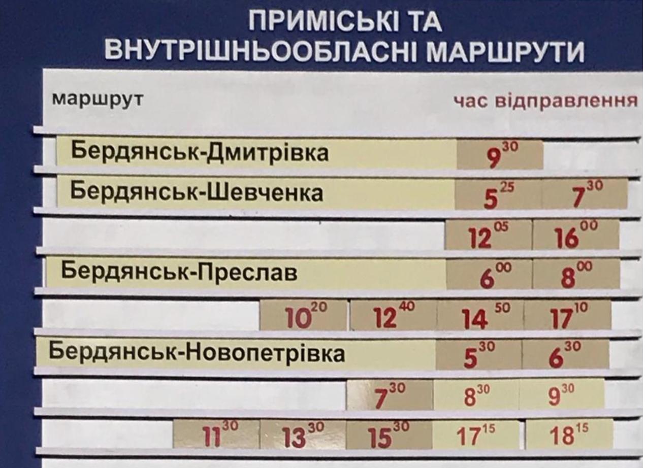 Как добраться до Новопетровки на автобусе (маршрутке). Расписание