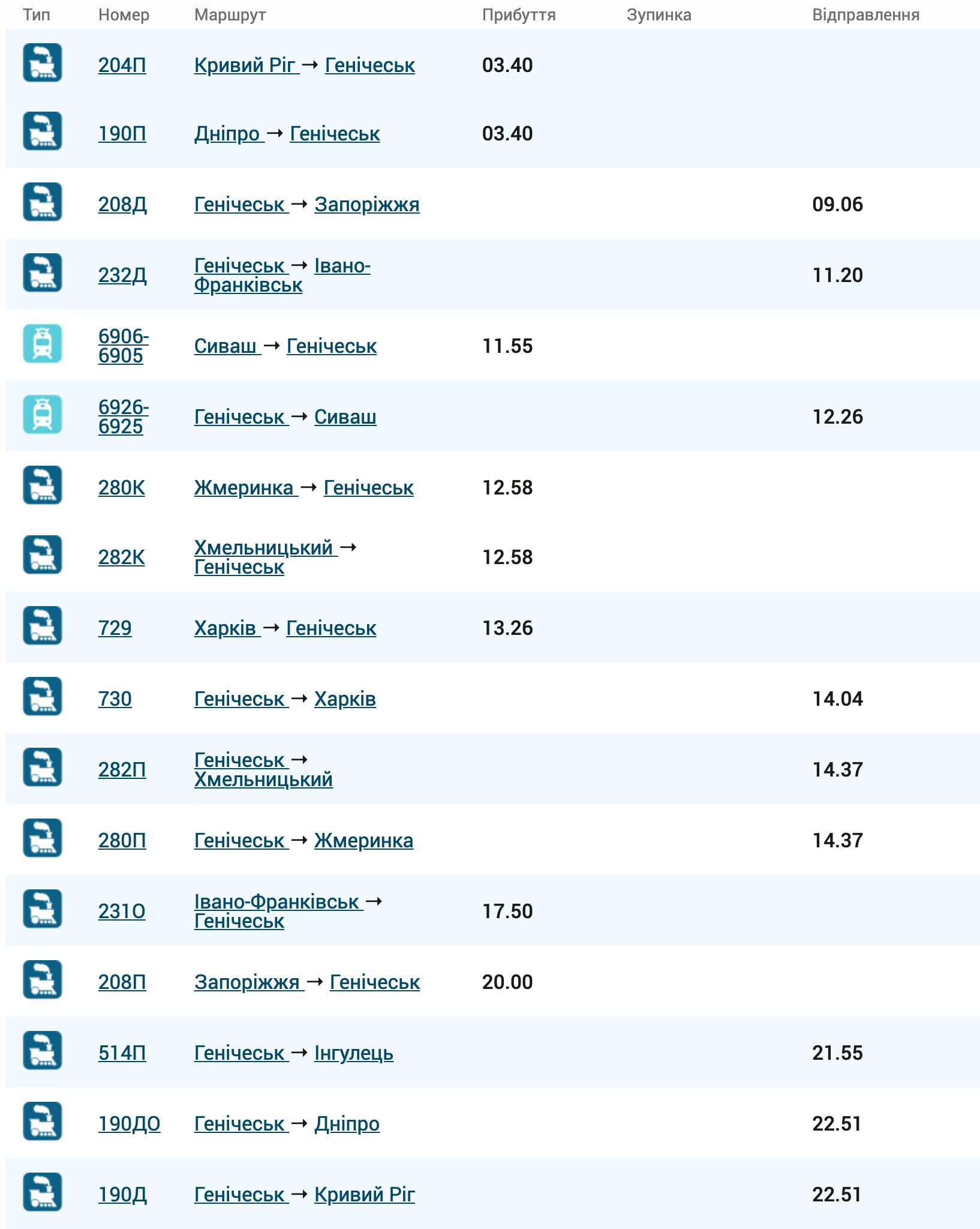 Как добраться до Геническа на поезде. Расписание поездов
