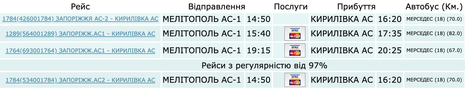 Как добраться до Кирилловки на автобусе из Мелитополя. Расписание