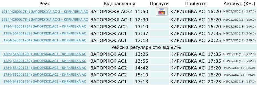 Как добраться до Кирилловки на автобусе из Запорожья. Расписание