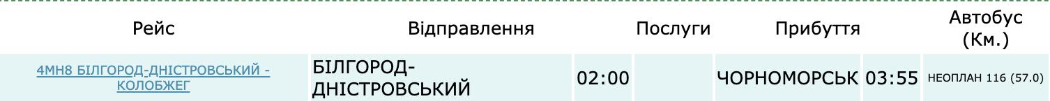Как добраться до Черноморска на автобусе из Белгород-Днестровского. Расписание