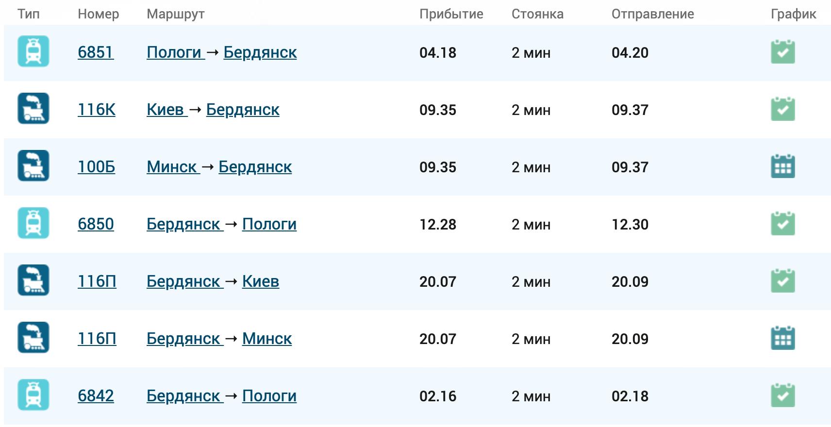 Как добраться до Кирилловки на поезде. Расписание поездов