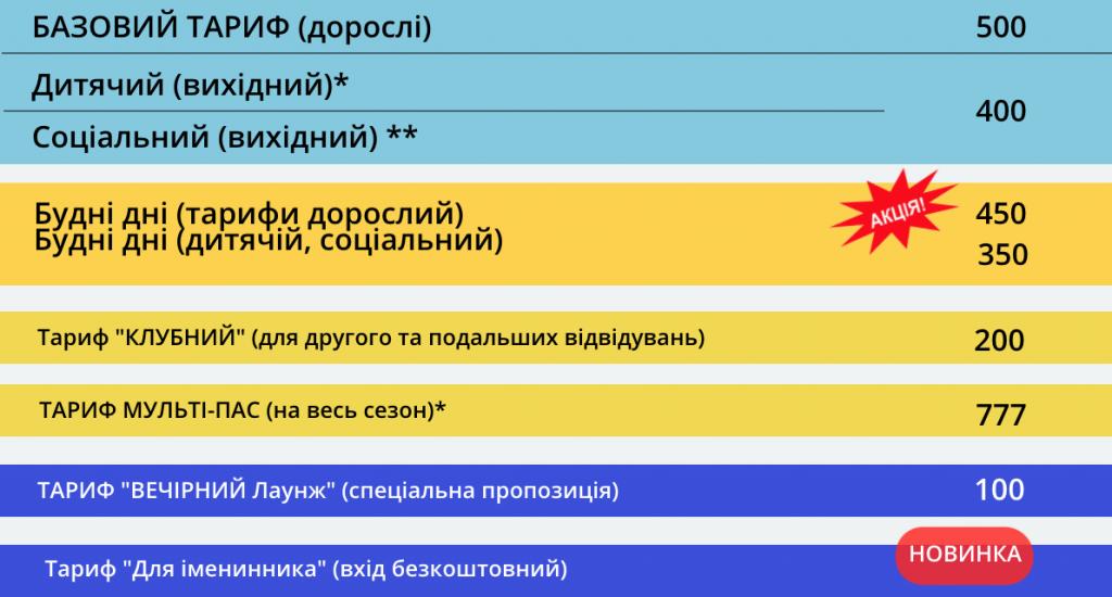 Аквапарк Очаков цена